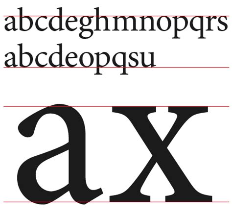 typography overshoot fonts typefaces and all things typographical i