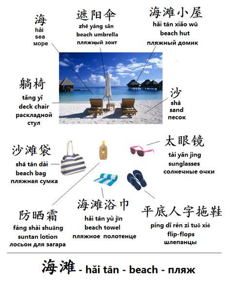 Vocab Builder Belajar Mandarin mandarin from scratch vocabulary building