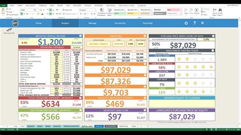 home renovation budget spreadsheet template free