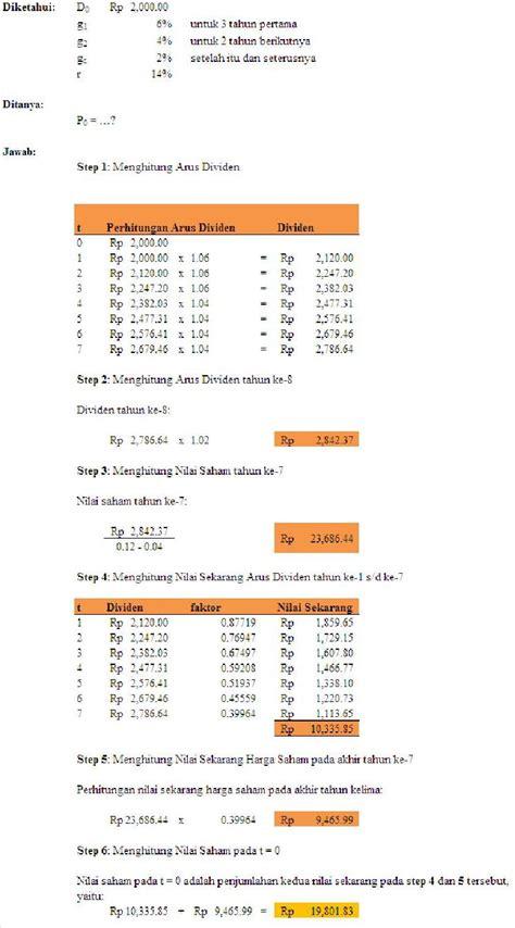 skripsi jurusan akuntansi s1 jumboconstructionlending com page 177