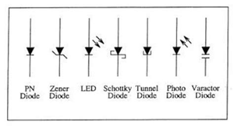 different types of diodes preher tech diode types and their uses