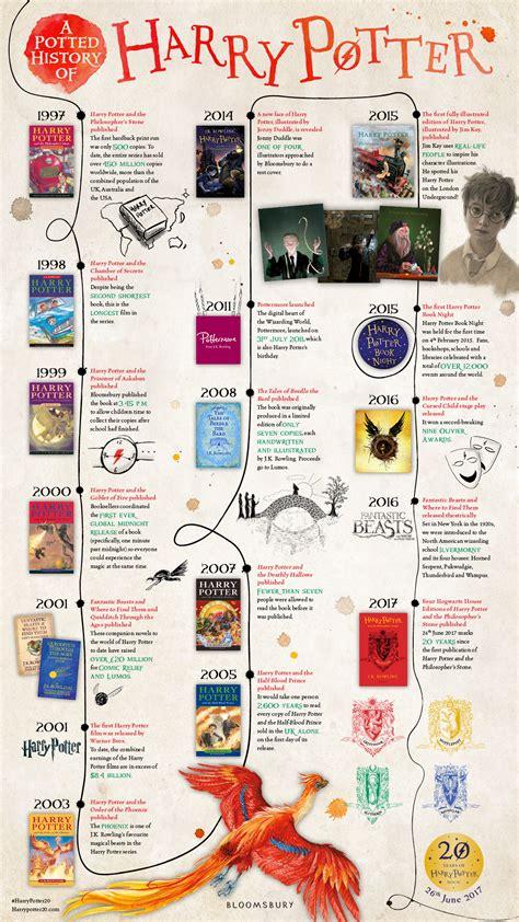 Harry Potter 20 harry potter 224 20 ans infographie