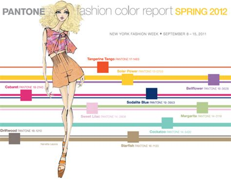 pantone color report make up for ever and the pantone spring 2012 fashion color