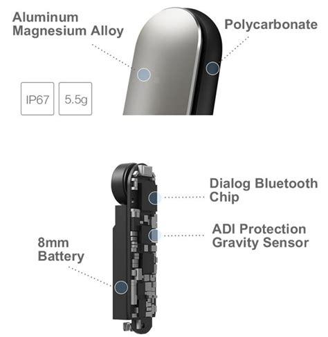 Original Mi Band 1s Light Edition Ada Sensor Detak Jantung ebay