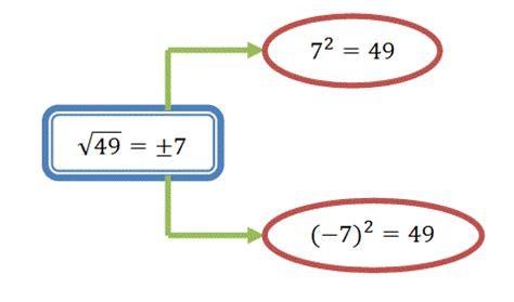 para que sirve la raiz cuadrada quot tic 180 s aplicadas a las matem 193 ticas y tecnolog 205 a quot ra 237 z