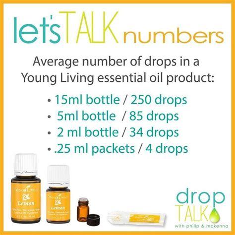 Yl Tummygize Essential 5 Ml living essential oils drops per bottle 15ml 5ml 2ml packet health info