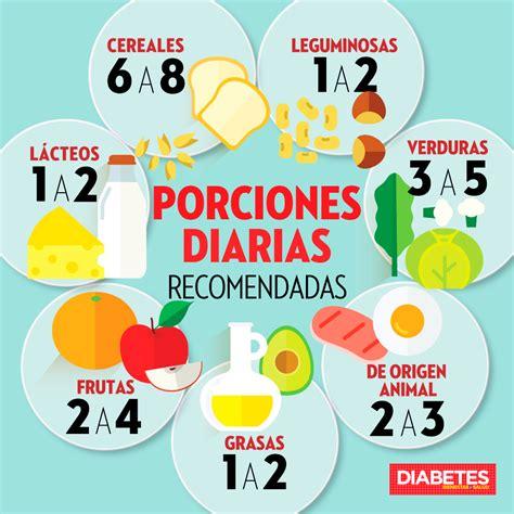 191 c 243 mo medir las porciones diabetes bienestar y salud
