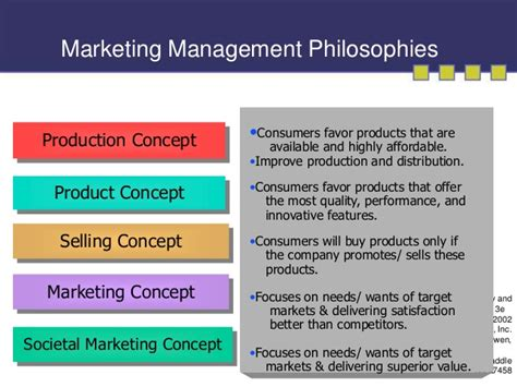 marketing management philosophies studiousguy chapter 1 field of marketing ppt bba 1st semester by