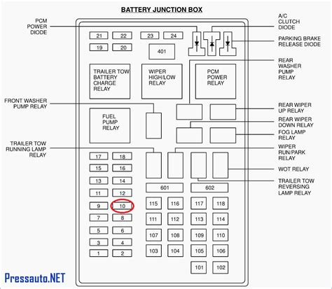 1997 f150 fuse box diagram 1997 f150 fuse box diagram fuse box diagram for 1997