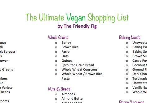 vegan grocery list template vegan grocery list on a budget grocery list template