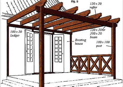 how to build a pergola attached to the house pin attached pergola on