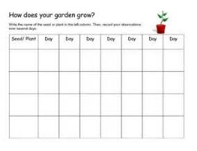 herb care chart track the growth of a plant or seed with this simple