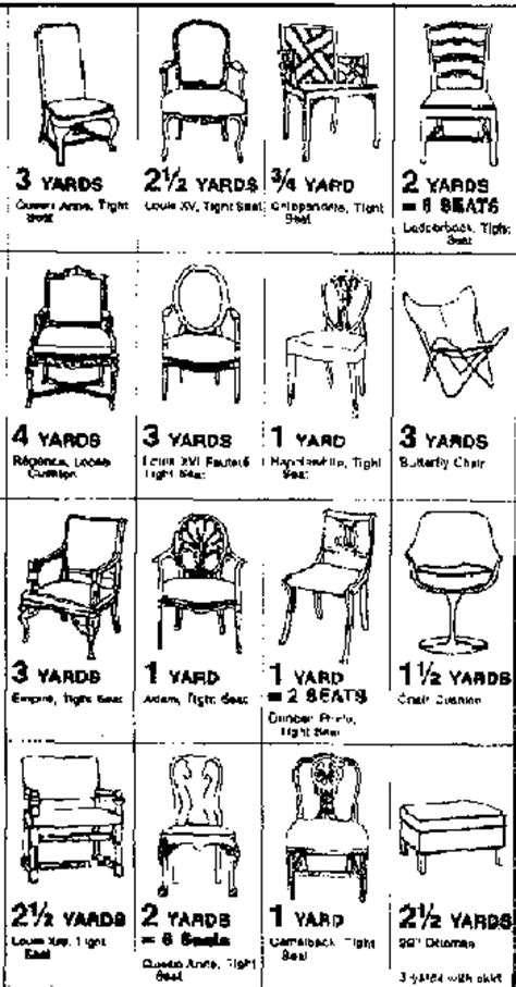Dining Room Chair Slipcover Pattern how much fabric do you need for reupholstering