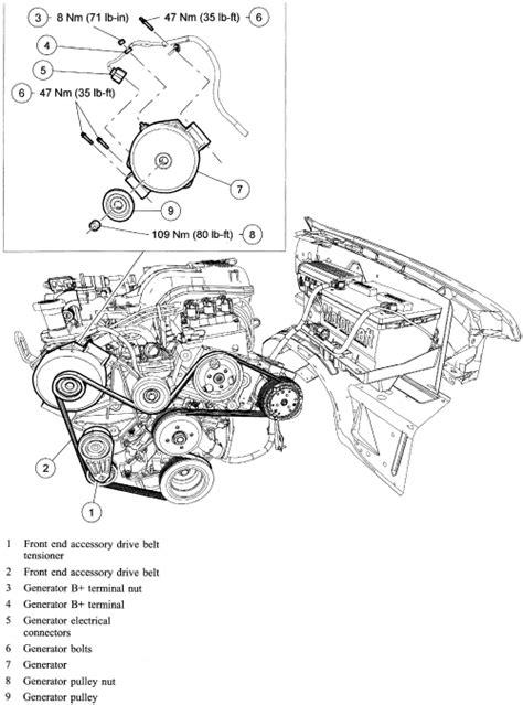 how do i replace my 2000 ford explorer alternator