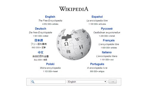design expert wikipedia importance of your wikipedia profile for seo