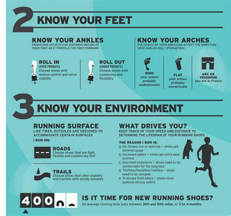 how to choose athletic shoes indians and marathon marathons in india is running