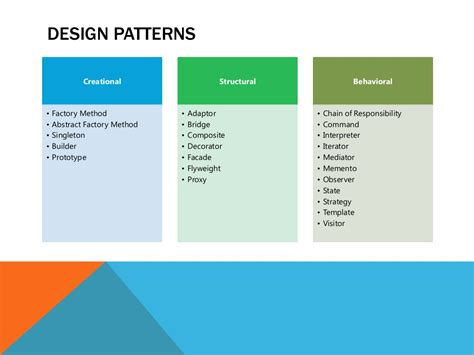 design pattern creational design patterns creational factory