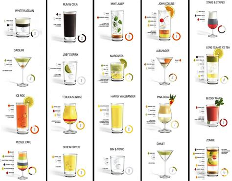 top 20 bar drink recipes 20 common cocktails hugh fox iii