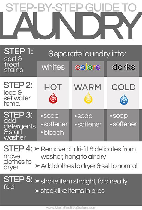 how do you a guide your step by step guide to doing laundry free printable