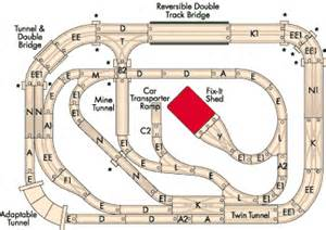 brio layouts brio guide track guide