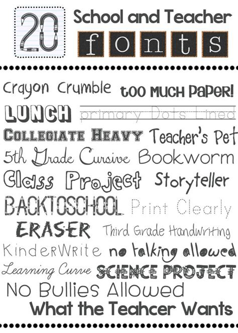 printable font catalog 161 best tech fonts and digital graphics images on