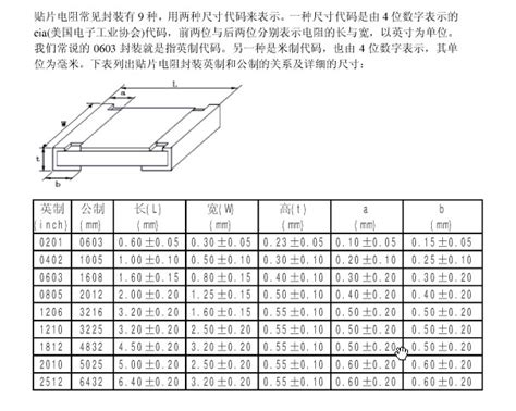 resistor size table smd resistor sizes
