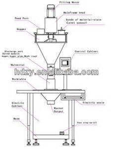 powder filling machine pharmaceutical protein powder filling machinery auger filling machine