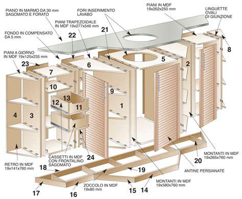 Bella Costruire Mobile Bagno Fai Da Te #1: mobile-bagno-fai-da-te-5.jpg