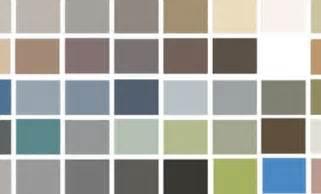 coloris peinture cuisine peinture cuisine et de couleurs