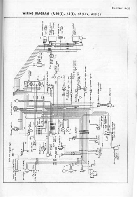1969 toyota fj40 wiring diagram efcaviation