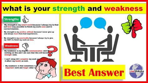 26 beautiful pics of strengths and weaknesses job interview resume