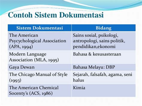 sistem dokumentasi sistem apa