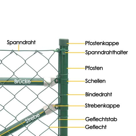 Maschendrahtzaun Bauen Anleitung by Anleitung Gt Wie Baut Einen Maschendrahtzaun