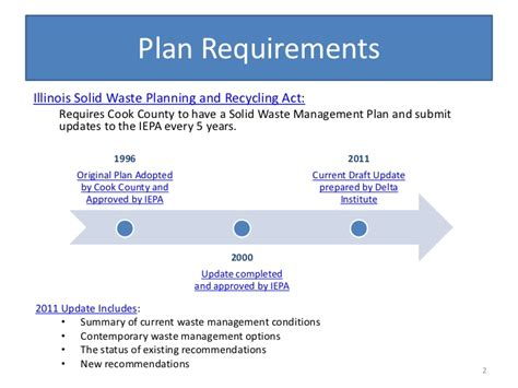 waste management strategy template cook county solid waste management plan 2011 update