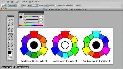 additive color wheel 88 additive color wheel fundamentals of color theory