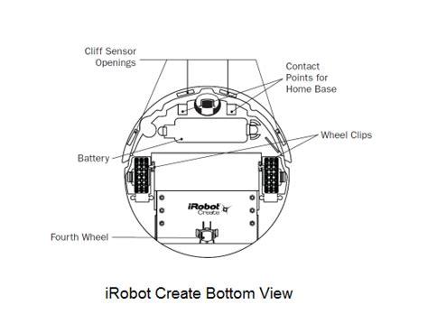 roomba parts diagram tutte le categorie backupminder