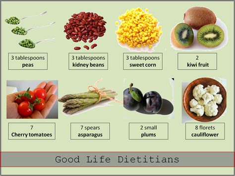 1 fruit portion dietitians top 10 post of 2011 fruit and