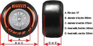 Car Tire Volume Of Air Tires