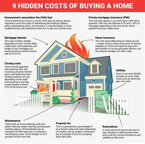 what fees are involved in buying a house what are all the costs involved in buying a house 28 images real estate buyers