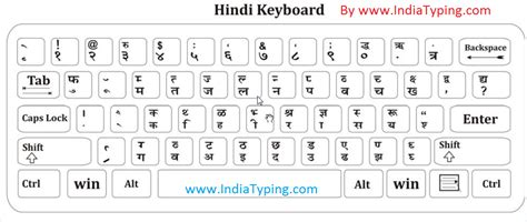 free download remington keyboard layout jeetender nath 01 01 2013 02 01 2013