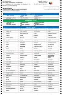 election ballots template ballots template contegri
