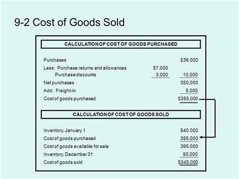 inventories and cost of goods calculations ppt