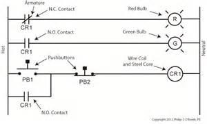 industrial basics unlatching the latching circuit 机械资讯 马棚网