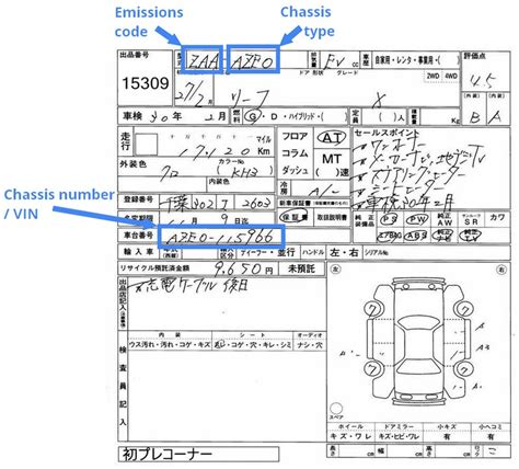 How To Find In Japan Electric Cars Japanese Car Auctions Integrity Exports