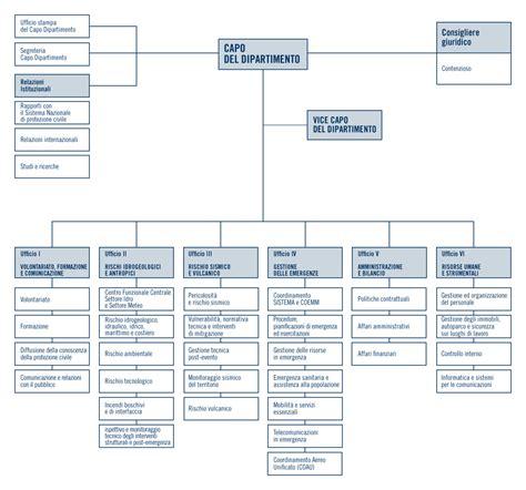 composizione consiglio dei ministri governo italiano amministrazione trasparente
