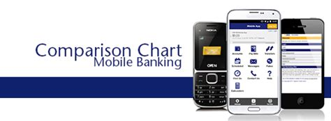 201 vang 233 line central credit union mobile banking comparison