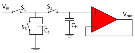 switched capacitor working capacitive sensing which architecture should you choose analog wire blogs ti e2e community