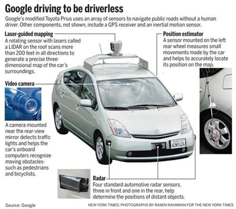 introduction to driverless self driving cars the best of the ai insider books driverless car the car of the future