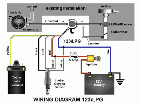 automotive lpg wiring diagram wiring diagram with