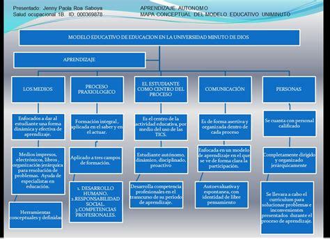 imagenes modelo educativo uniminuto modelo educativo uniminuto images